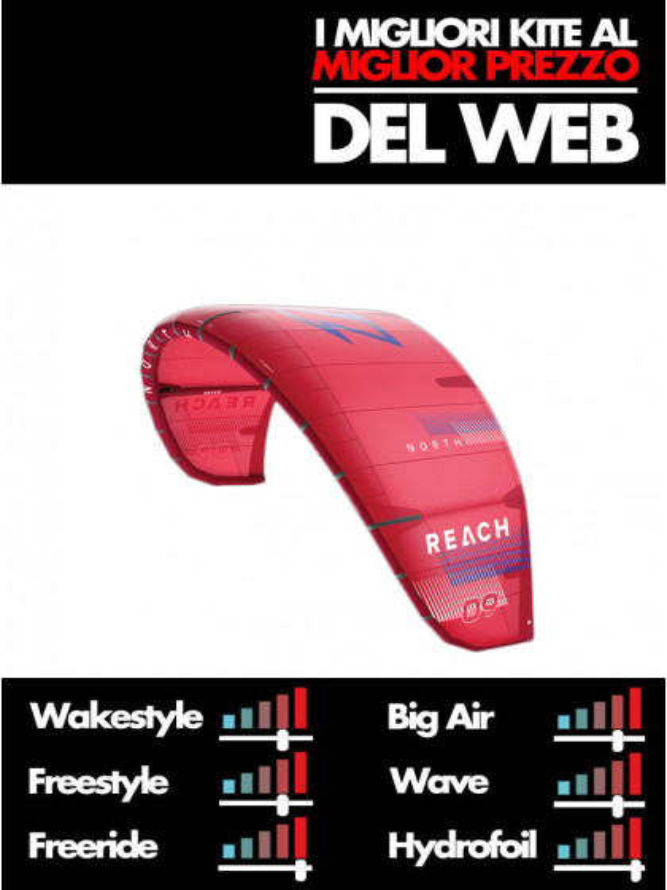 vela-kitesurf-north-kiteboarding-reach-2021