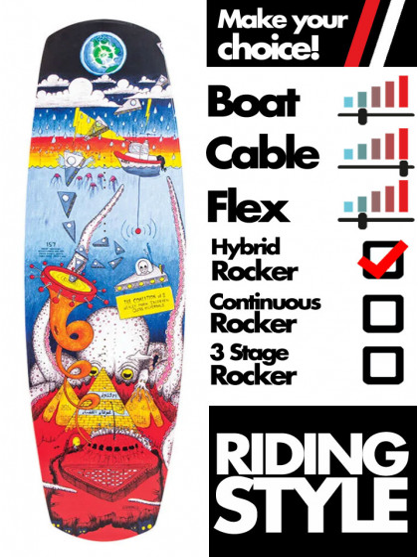 tavola-wakeboard-slingshot-coalition-2020